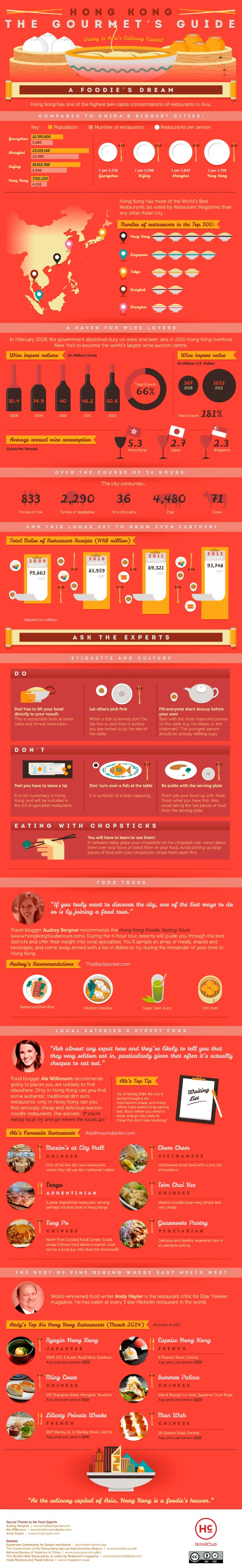 hong-kong-infographic