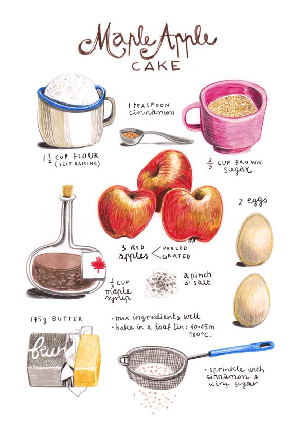illustrated-recipe-3