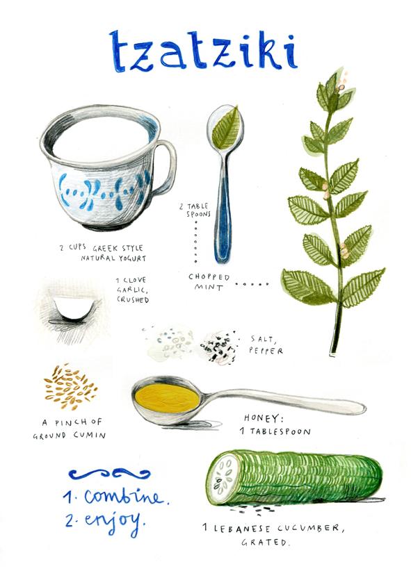 illustrated-recipe