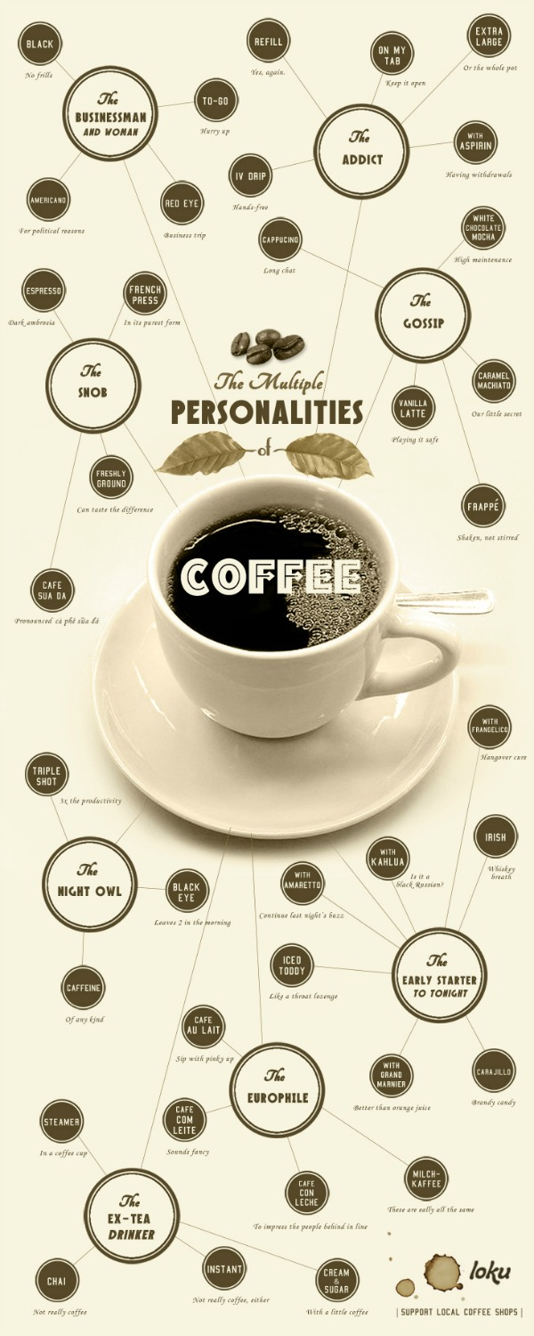 multiple-personalities-of-coffee