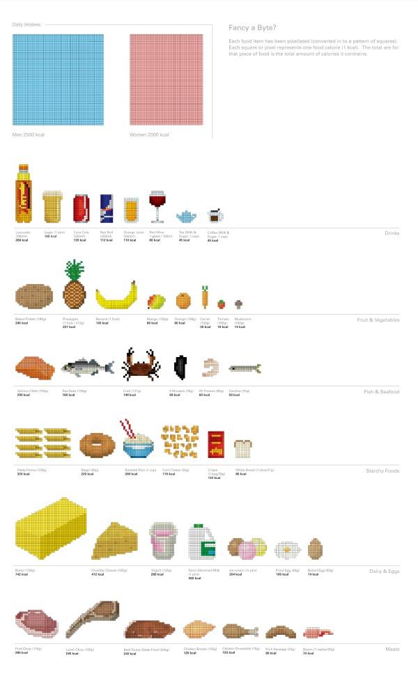 calories-food-chart