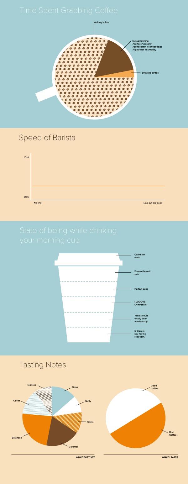 coffee-infographics