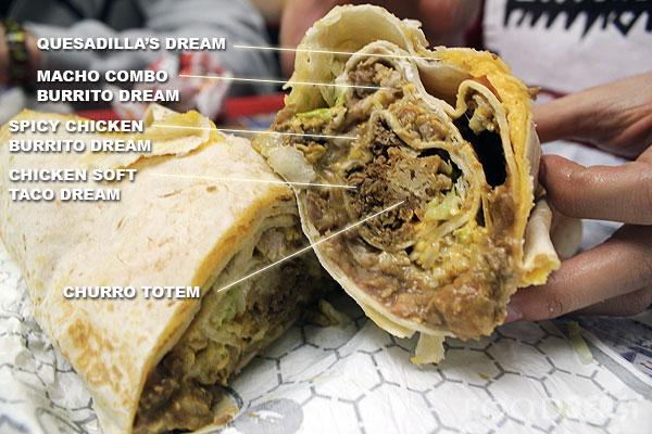 inception-burrito-foodbeast