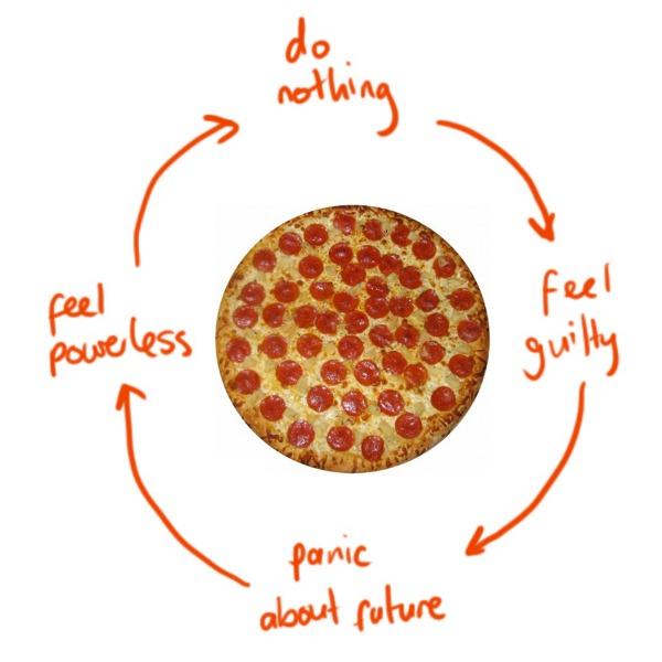 pizza-panic