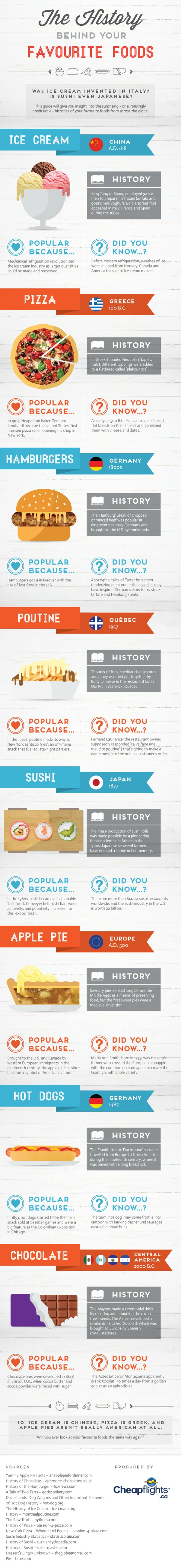 the-history-behind-popular-foods