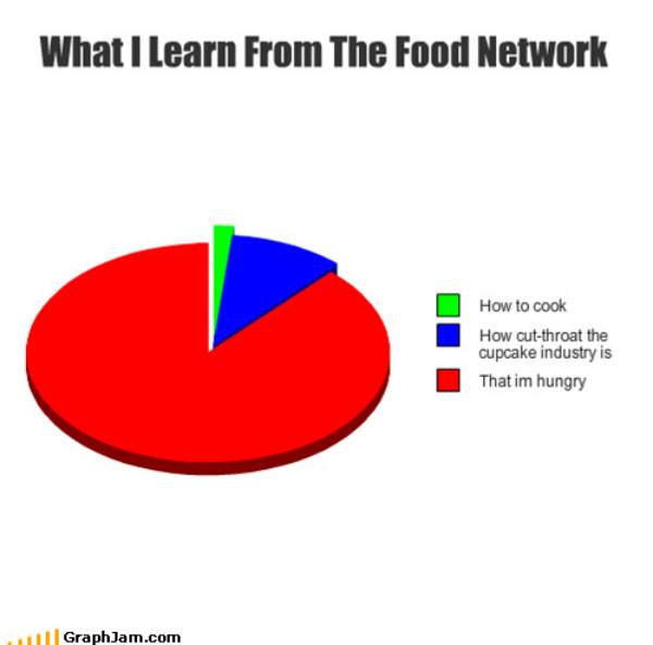 foodnetwork1