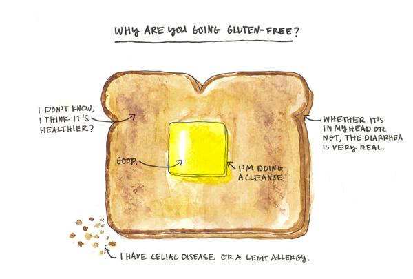 gluten-chart-1