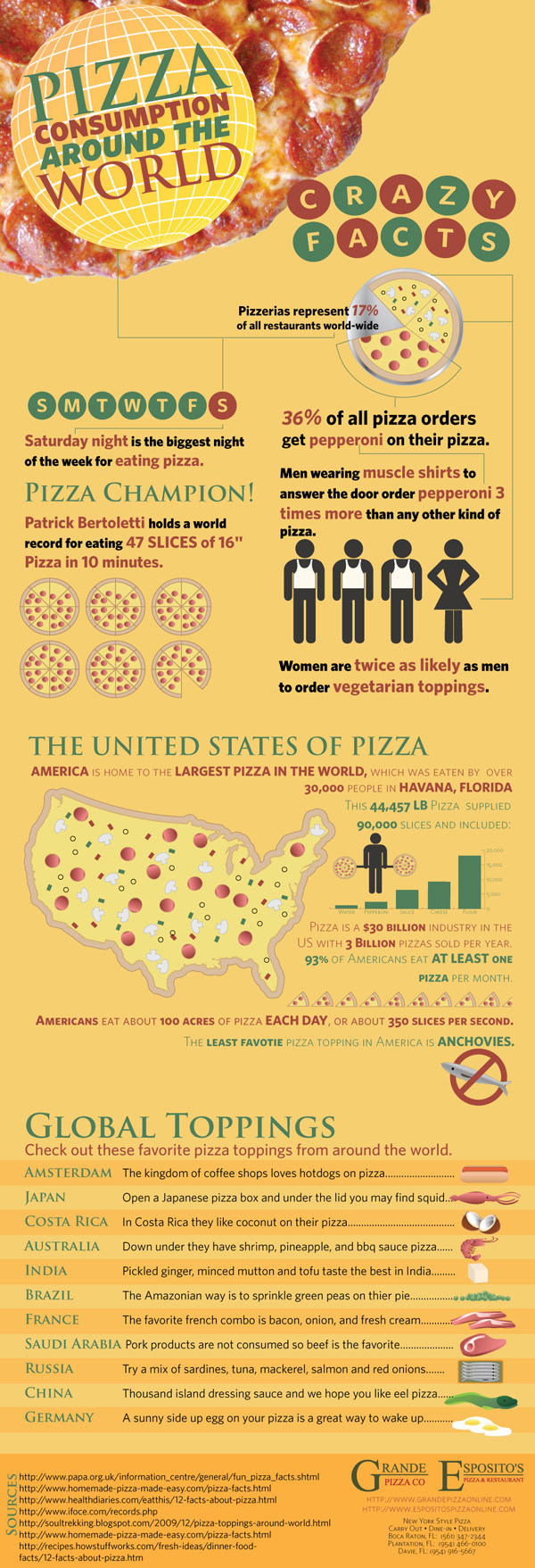 pizza-infographic