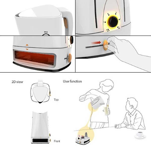 Toaster-Coffee