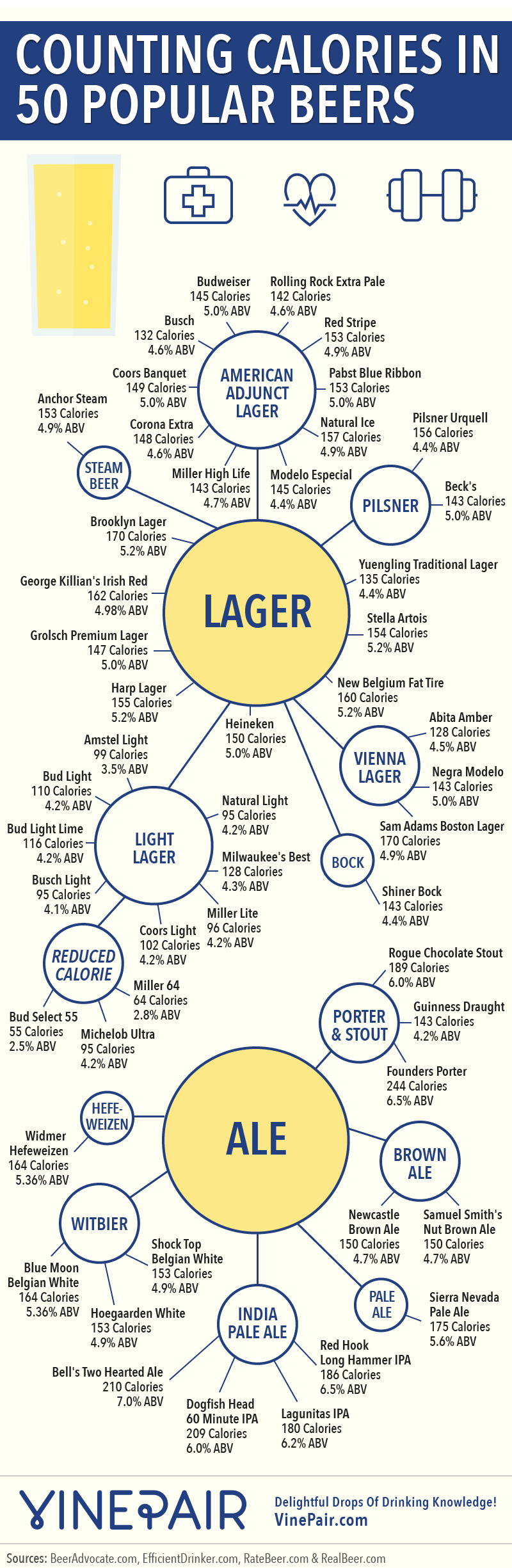 50-popular-beers-calories-infographic