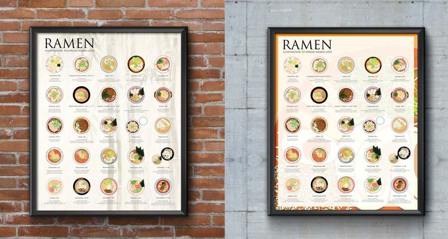 Ramen-Poster