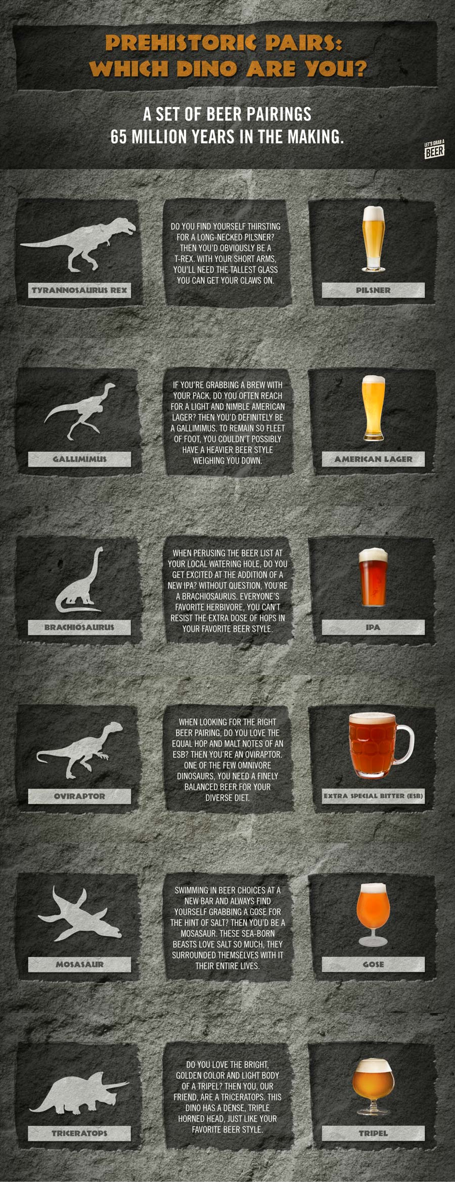 How To Pair Your Favorite Dinosaur With Your Favorite Beer