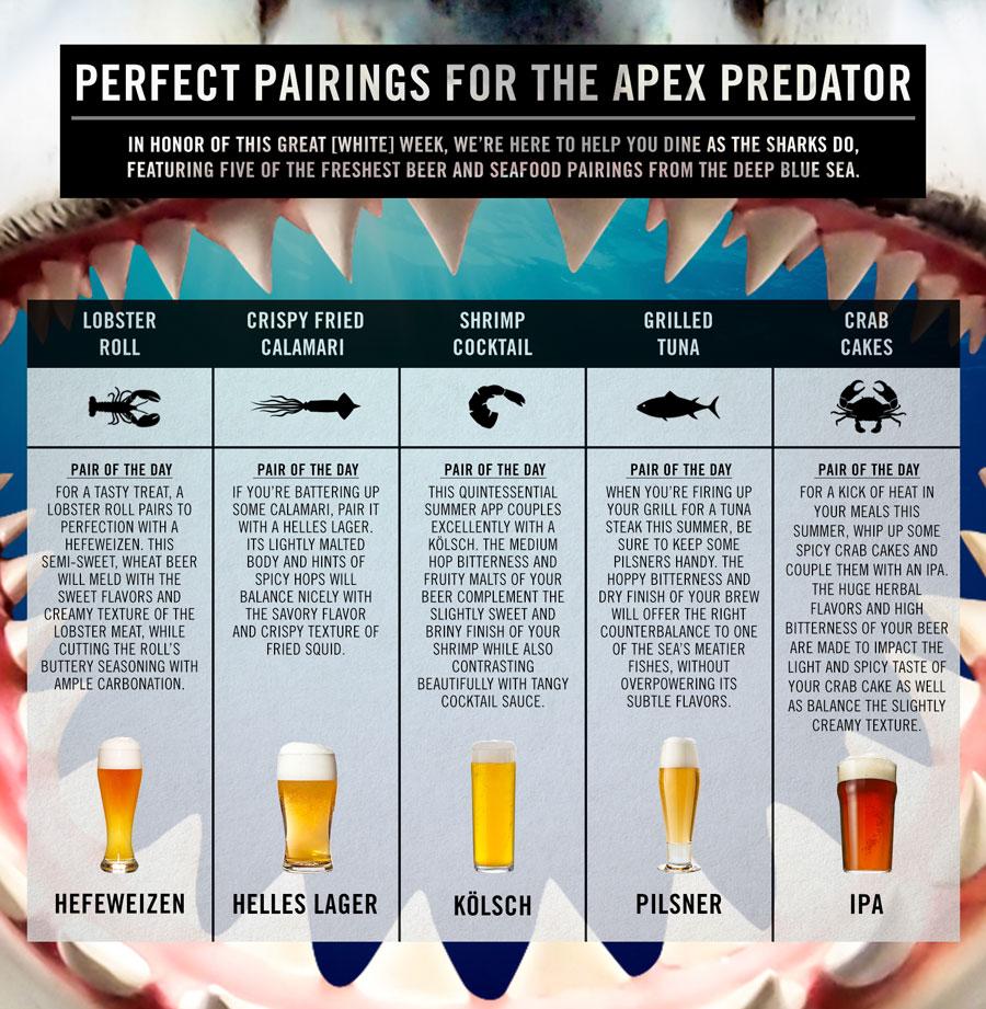 Shark-Week-Beer
