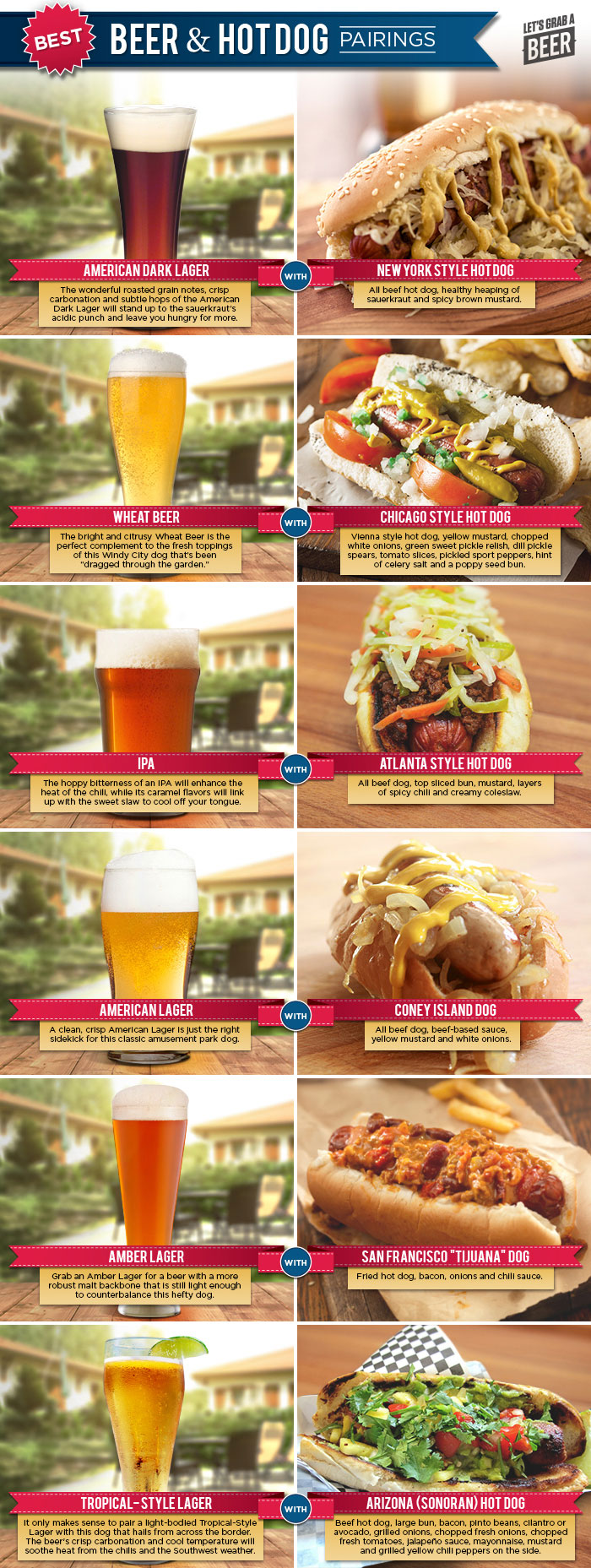 How To Pair Your Favorite Beer With The Right Hot Dog [Infographic]