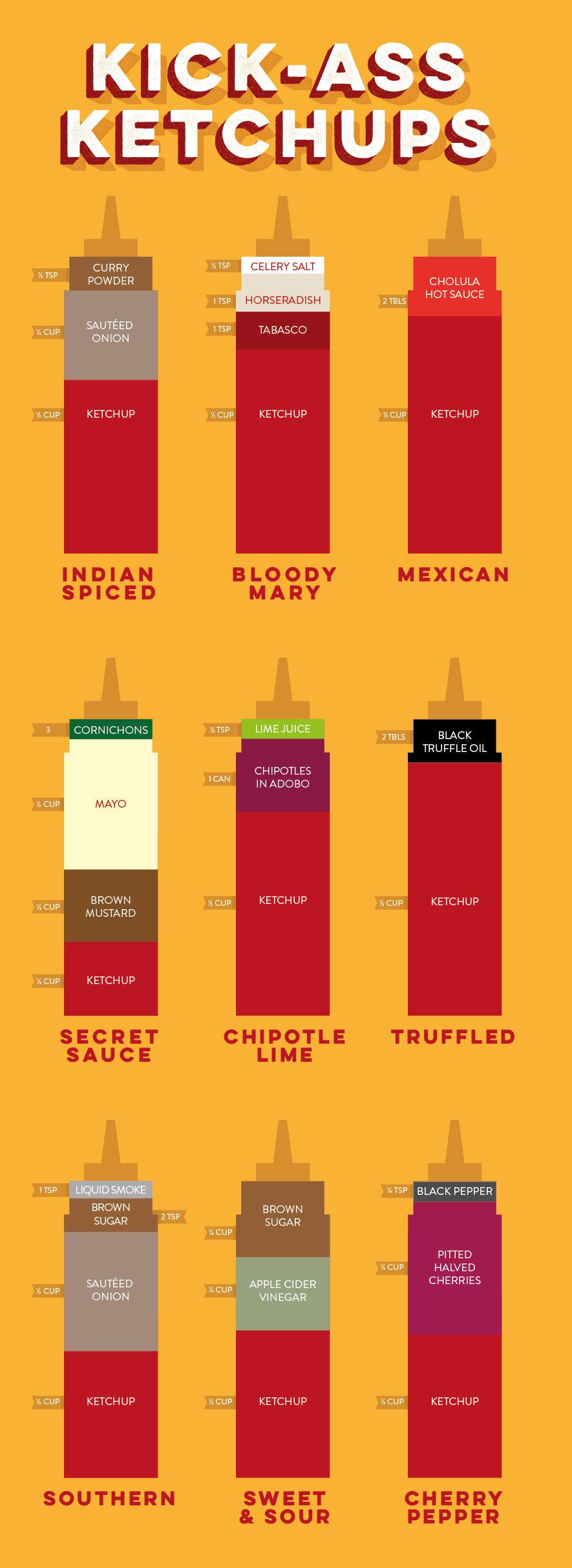 Kickass-Ketchup