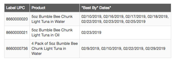Bumblebee-Tuna-Labels