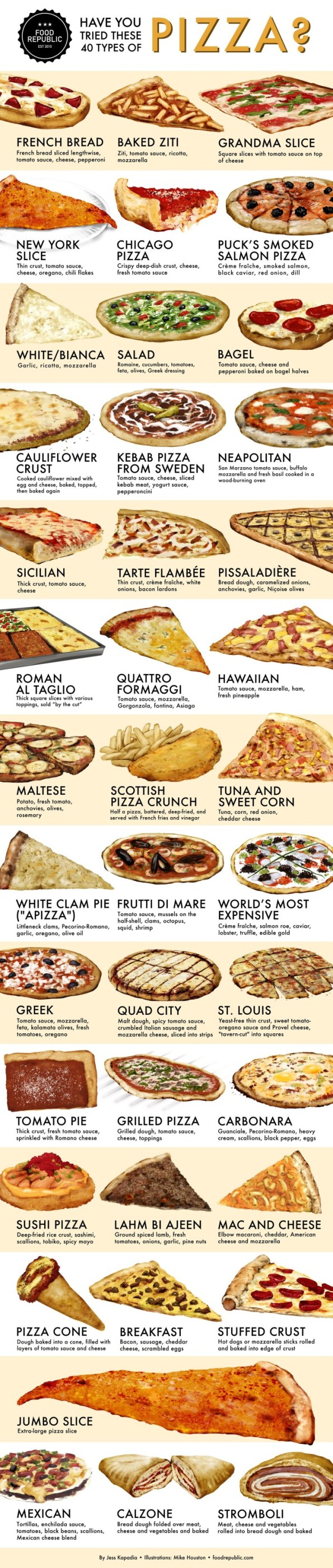 pizza-chart-medium-e1461003396177