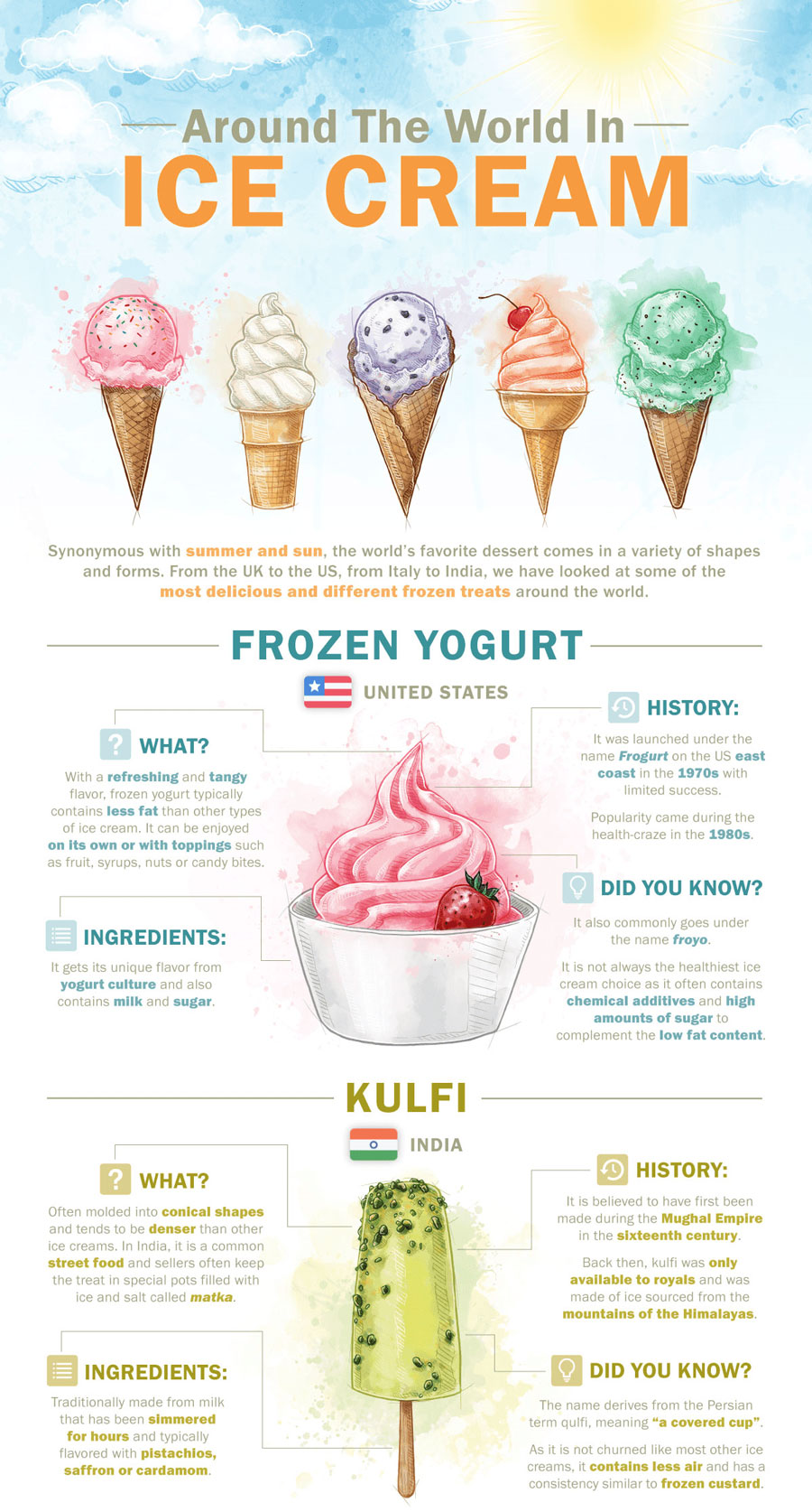Ice-Cream-World-Graphic-top