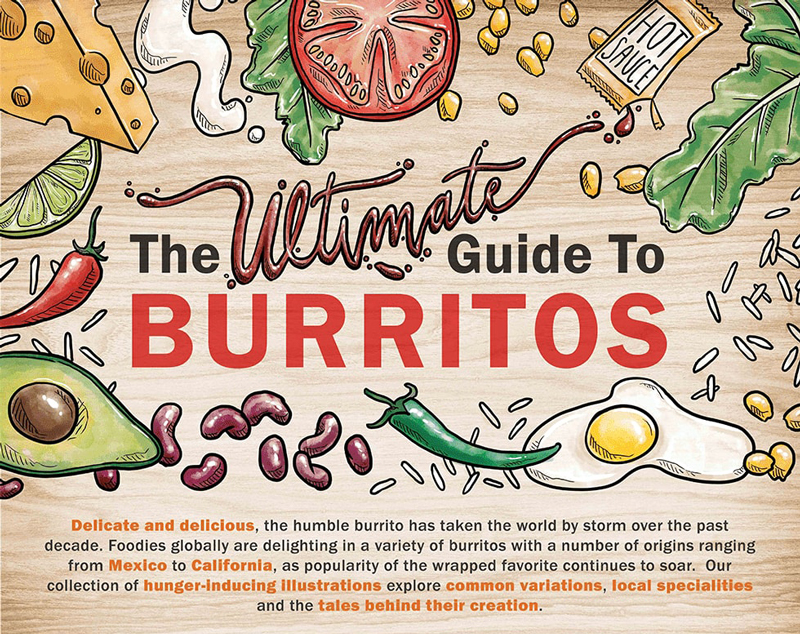 ultimate-burrito-guide-1_01