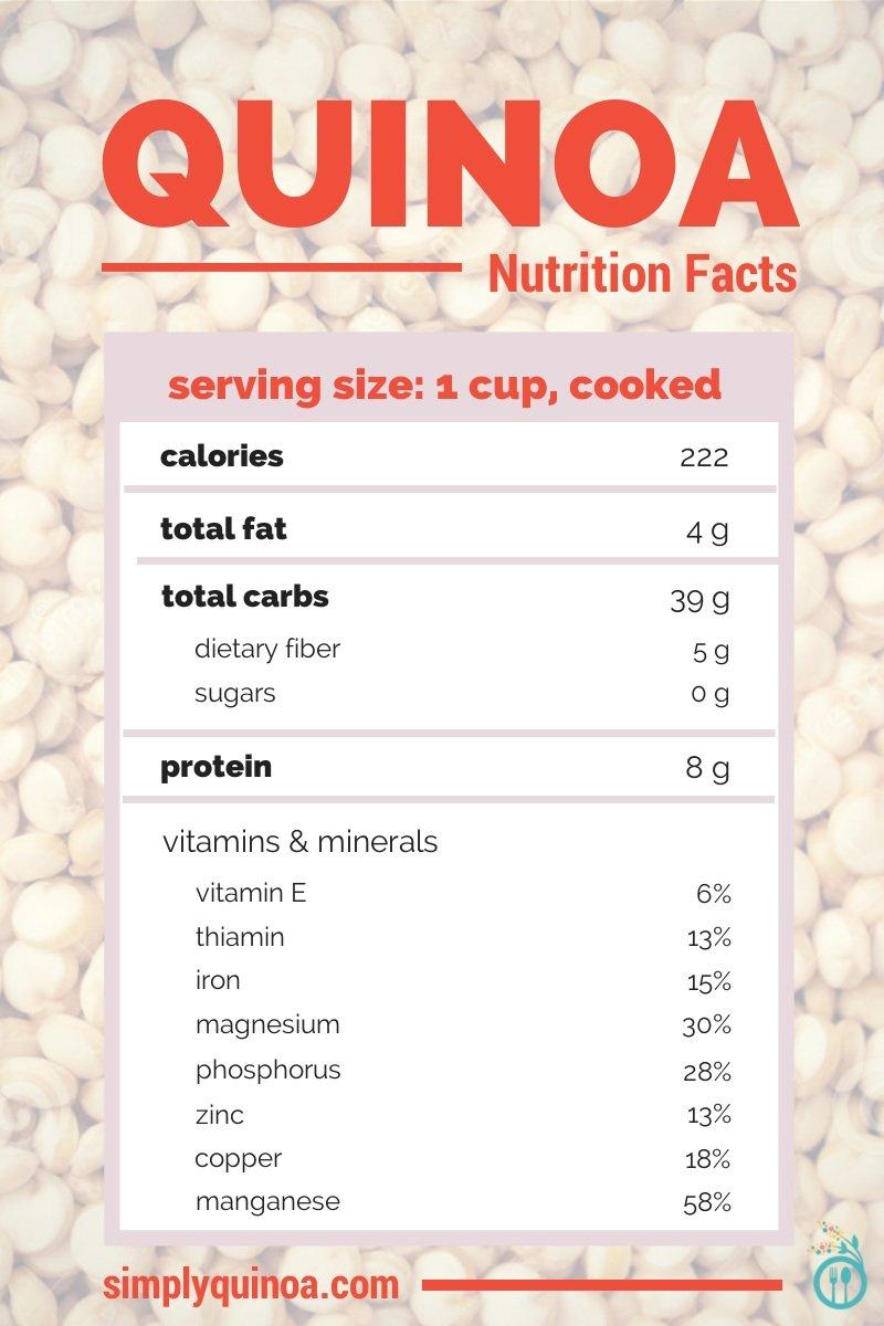 Kvinoa Kalorit