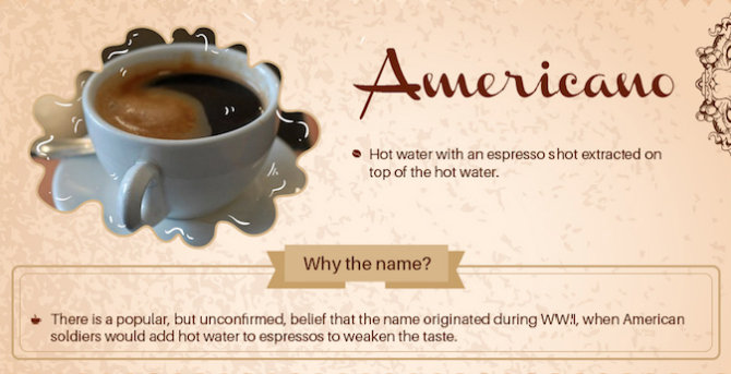 English In Italian: The Meaning Behind Your Favorite Types Of Coffee Drinks
