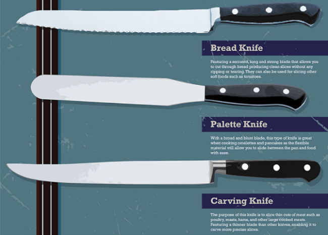 detailed knife guide
