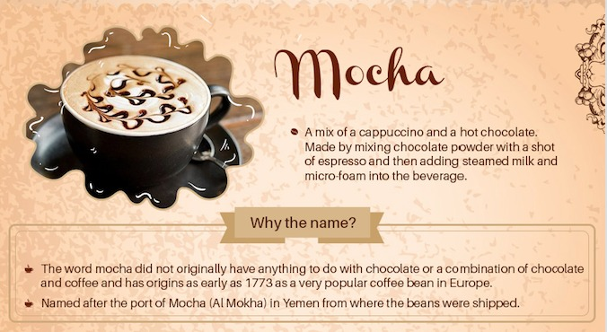 The Meaning Behind Your Favorite Types of Coffee Drinks