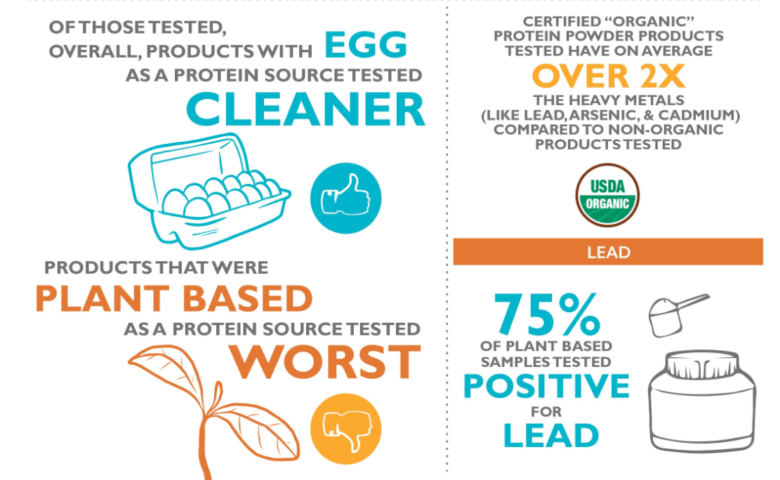 This is a picture of Crush Clean Label Project Vegan Protein